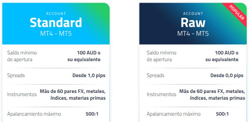 FP Markets Abrir una cuenta Estándar