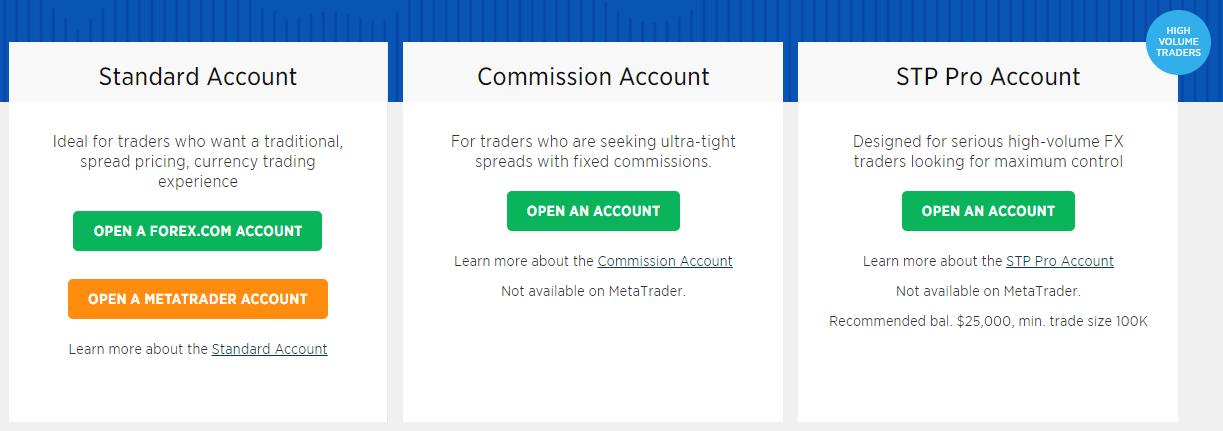Forex.com Apertura de cuenta