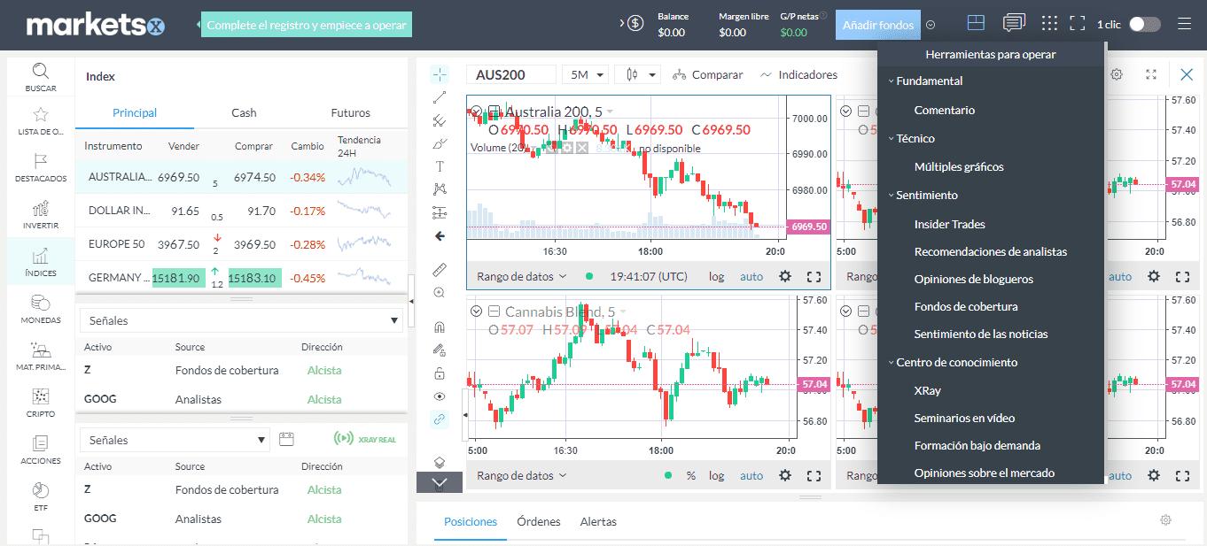Markets.com Investigación