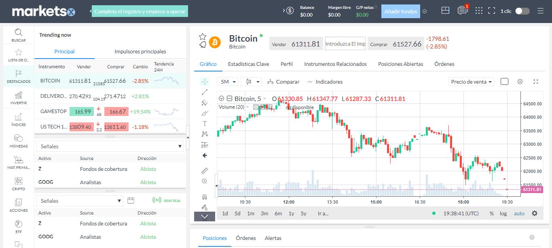 Markets.com Plataformas de negociación MarketsX