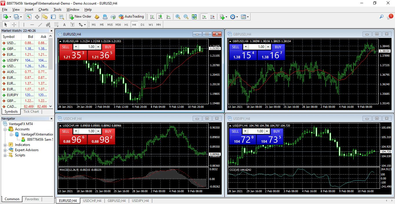 Vantage FX Plataformas de negociación MT4